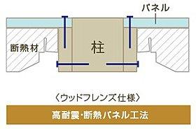 国産材で日本の風土に合った家づくり※JAS取得