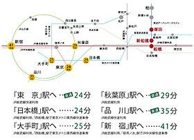 「東京」へ直通24分、「品川」へ直通35分。