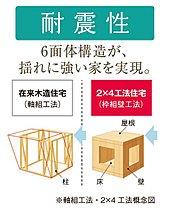 【2×4工法の耐震性】