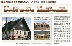 震度7の地震が実証した、2×4工法住宅の強さ。
