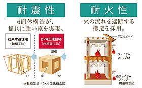 2×4工法は耐震性、耐火性に優れた工法です。