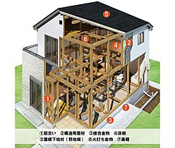 地震に強い東栄住宅の建物