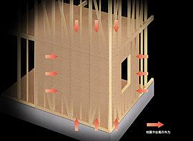 強固な箱型を形成するモノコック構造の建物。耐震等級3を取得。