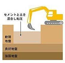 【地盤も保証】通常は不必要の地盤調査も全棟行っています。