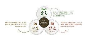 「ナディスガーデン竹の山」3つの要素