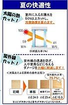 夏は紫外線をカット!冷房効果がアップし家計にも優しいです。