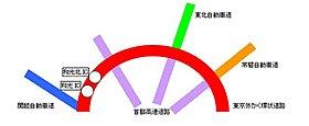 外環自動車道「和光インター」「和光北インター」が近く便利