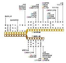 地下鉄成増駅を利用すればさらに便利