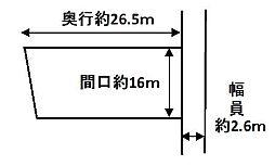 青森市大字三内字沢部