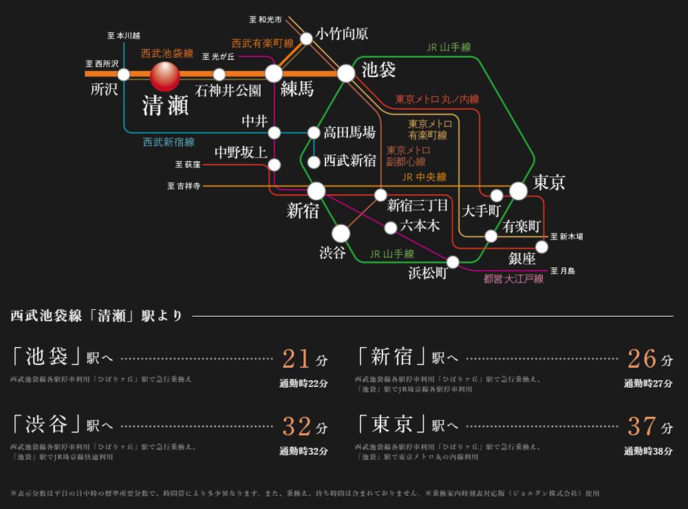 レーベン清瀬THE TOWER:交通図