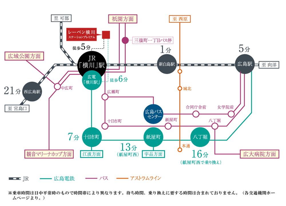 レーベン横川STATION PREMIUM:交通図