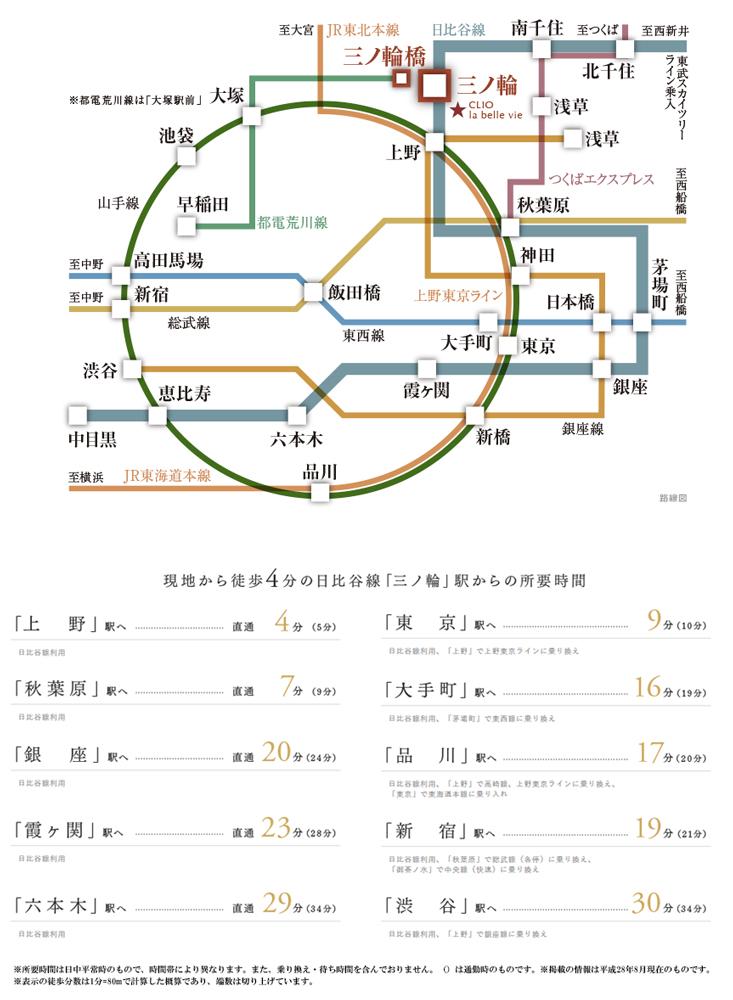 クリオ ラベルヴィ三ノ輪:交通図