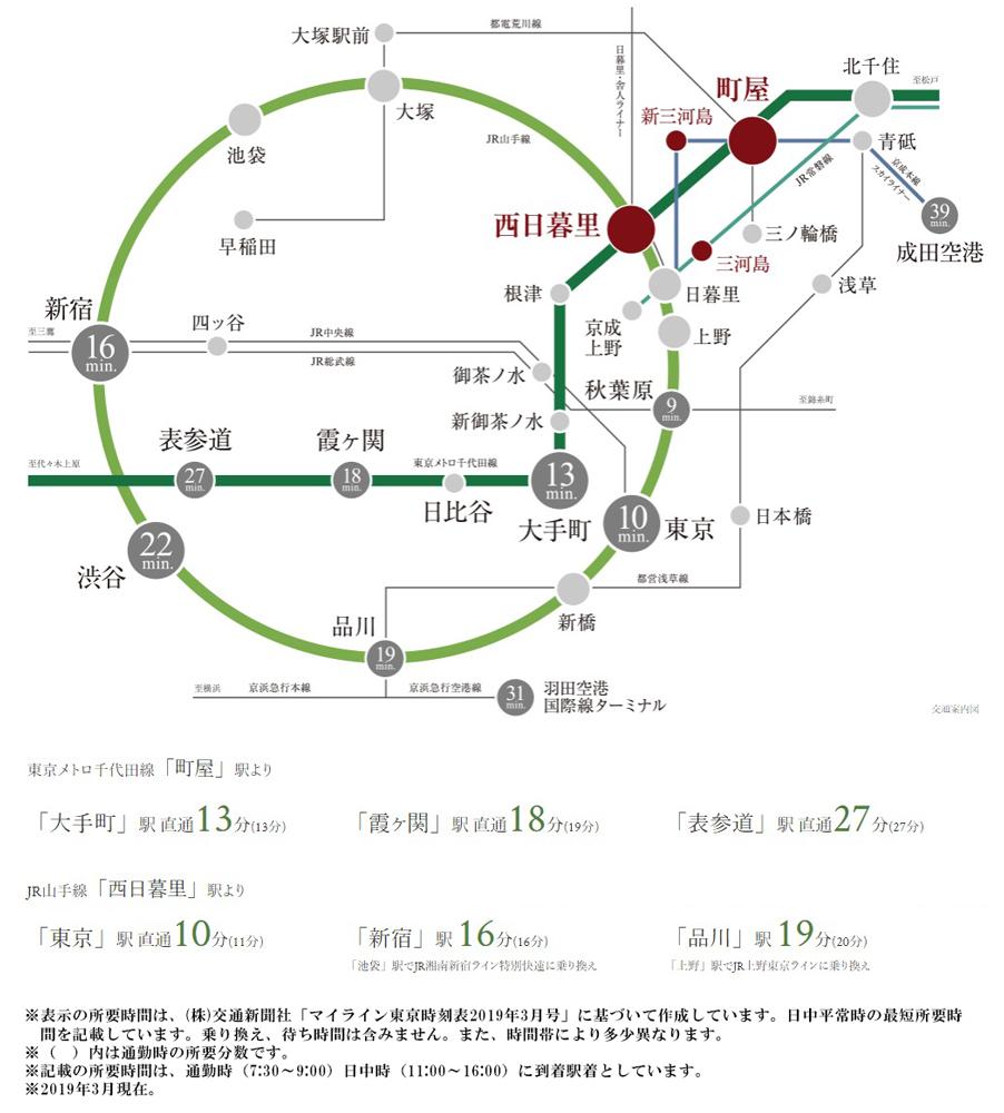 クリオ町屋サザンマークス:交通図