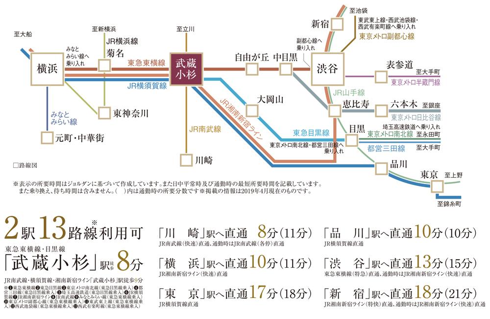 クリオ ラベルヴィ武蔵小杉カルム:交通図