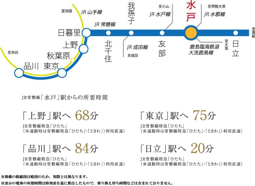 サーパス水戸駅南平和公園:交通図