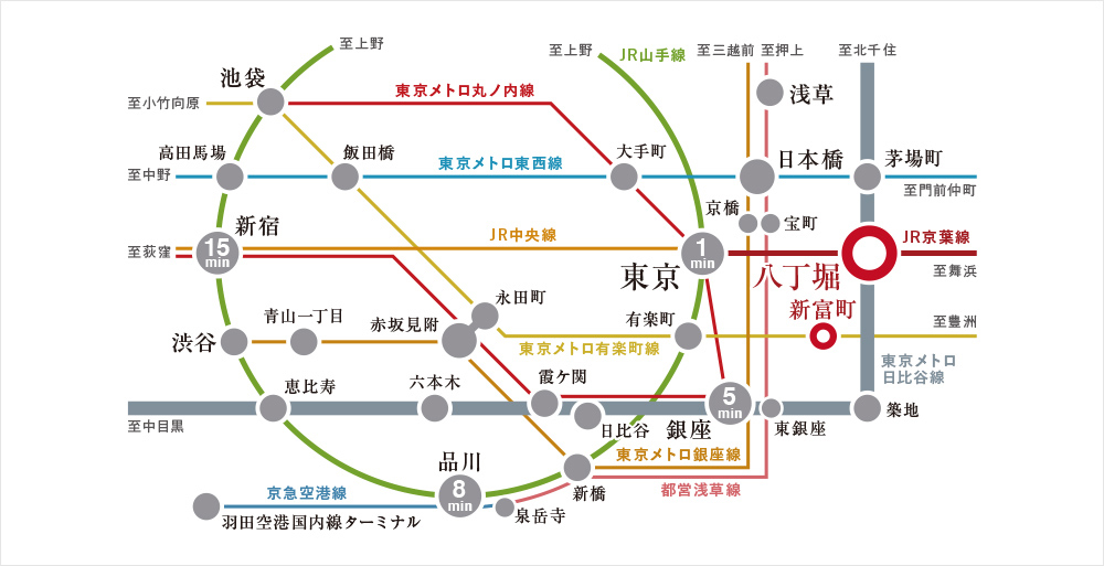 イニシア中央湊:交通図