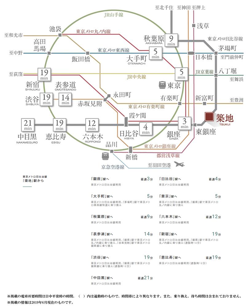 イニシア築地レジデンス:交通図