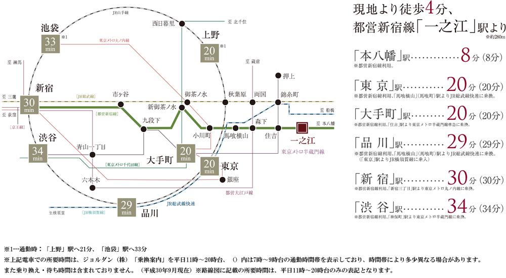 サンクレイドル一之江:交通図