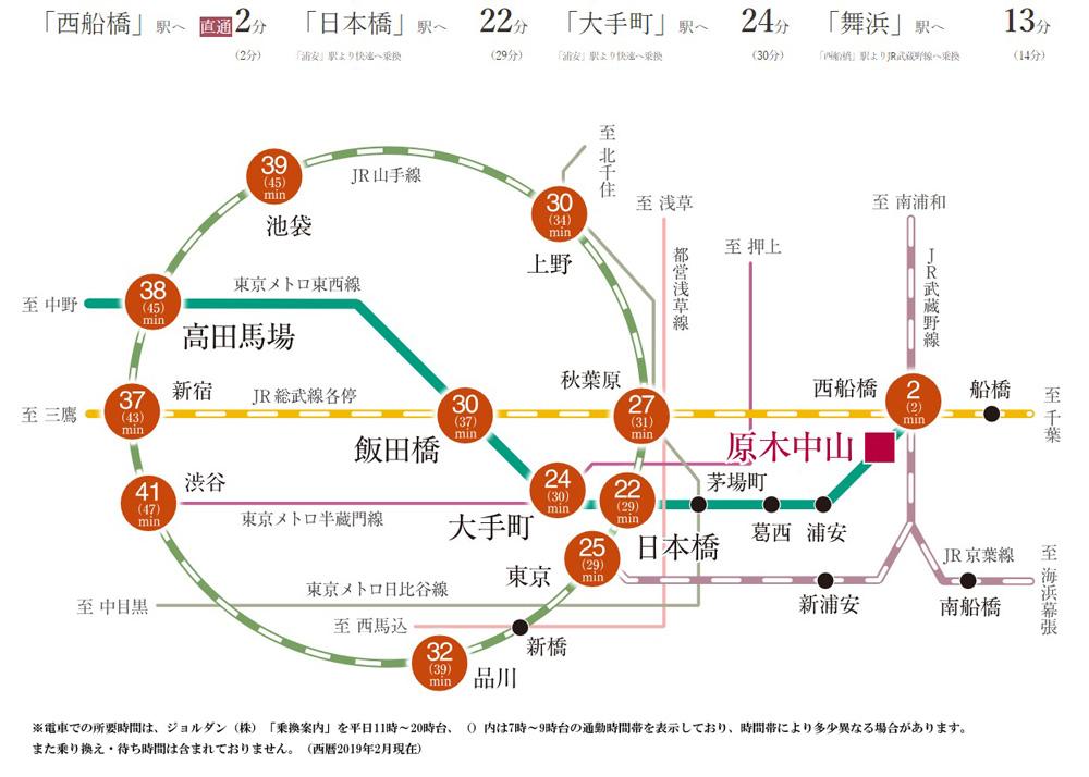 サンクレイドル原木中山:交通図