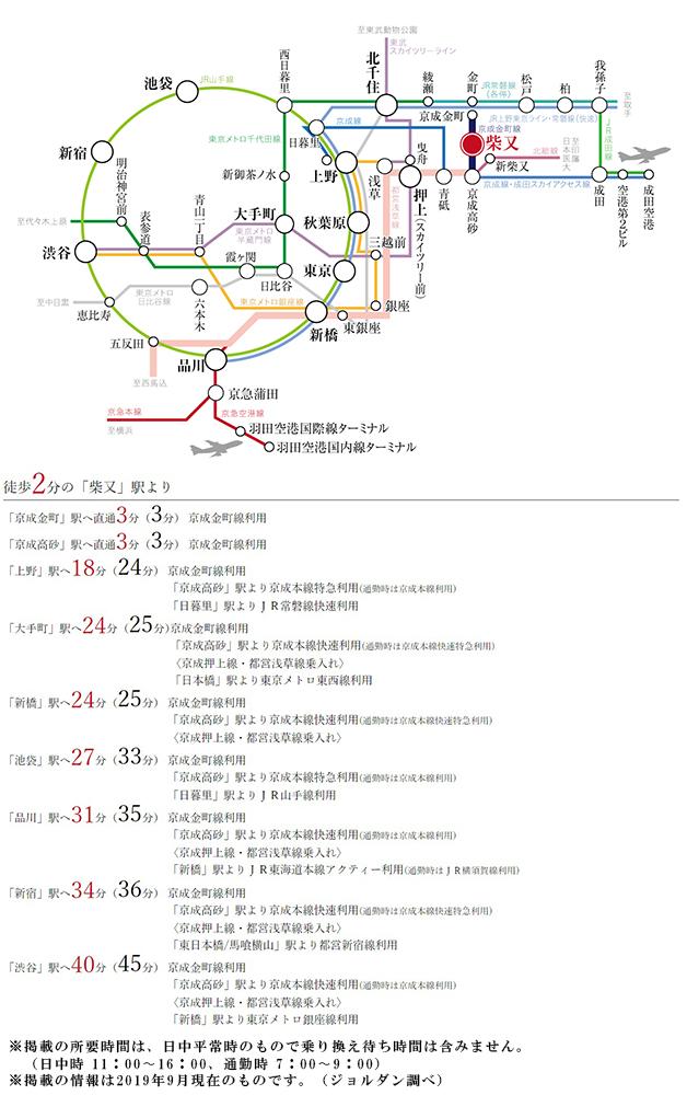 サンクレイドル柴又駅前:交通図