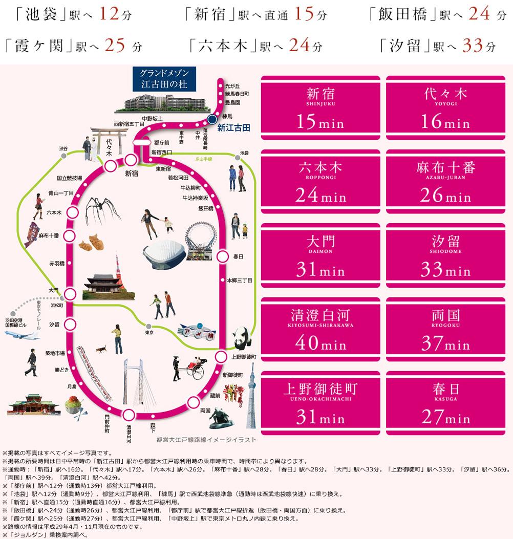 グランドメゾン江古田の杜:交通図