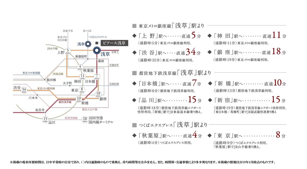 ピアース浅草:交通図