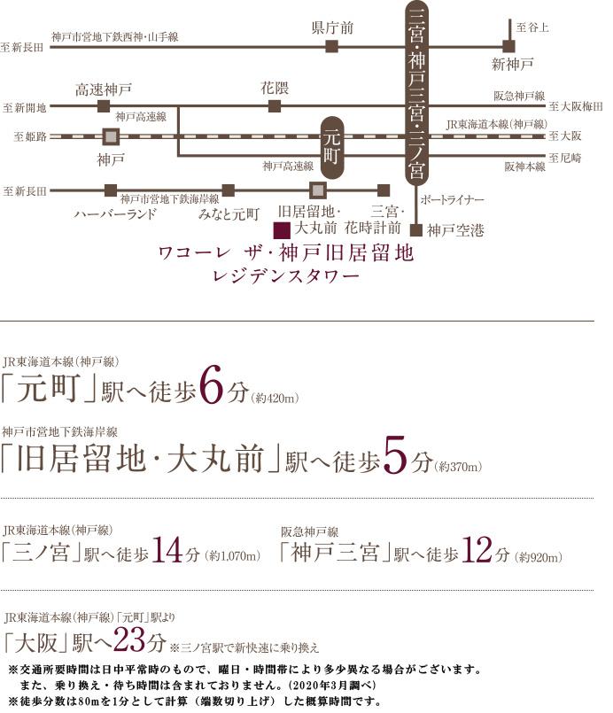 ワコーレ ザ・神戸旧居留地レジデンスタワー:交通図