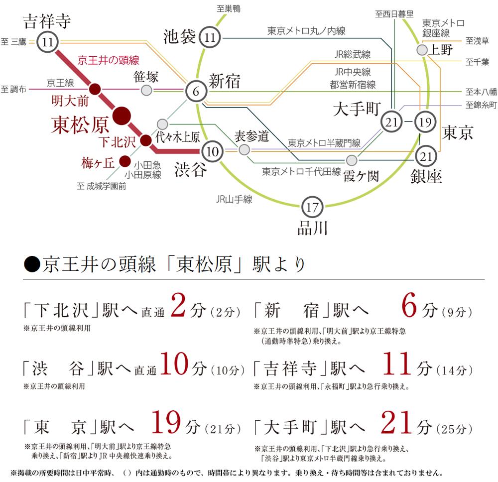 アージョ世田谷東松原:交通図