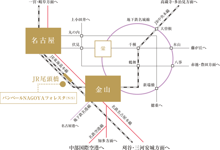 バンベールNAGOYAフォレスタ N/S:交通図