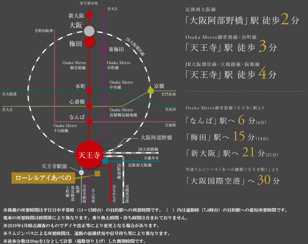 ローレルアイあべの:交通図