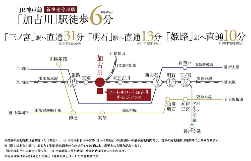 ローレルコート加古川ザ・レジデンス:交通図