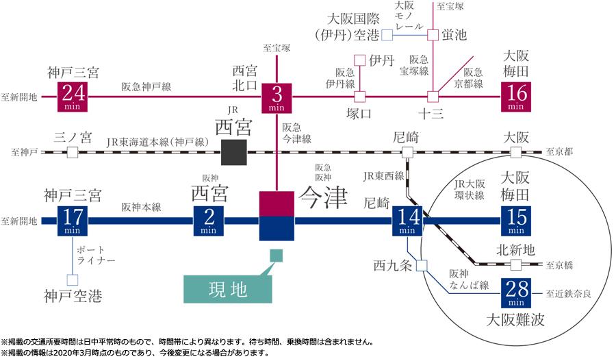 ジオ西宮今津:交通図