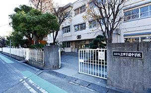 御幡医院 約360m(徒歩5分)