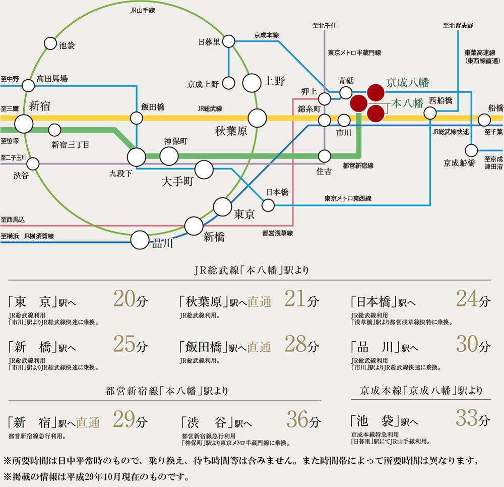 ベルググランデ本八幡弐番館:交通図