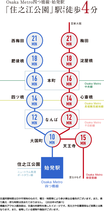 リビオ住之江公園:交通図