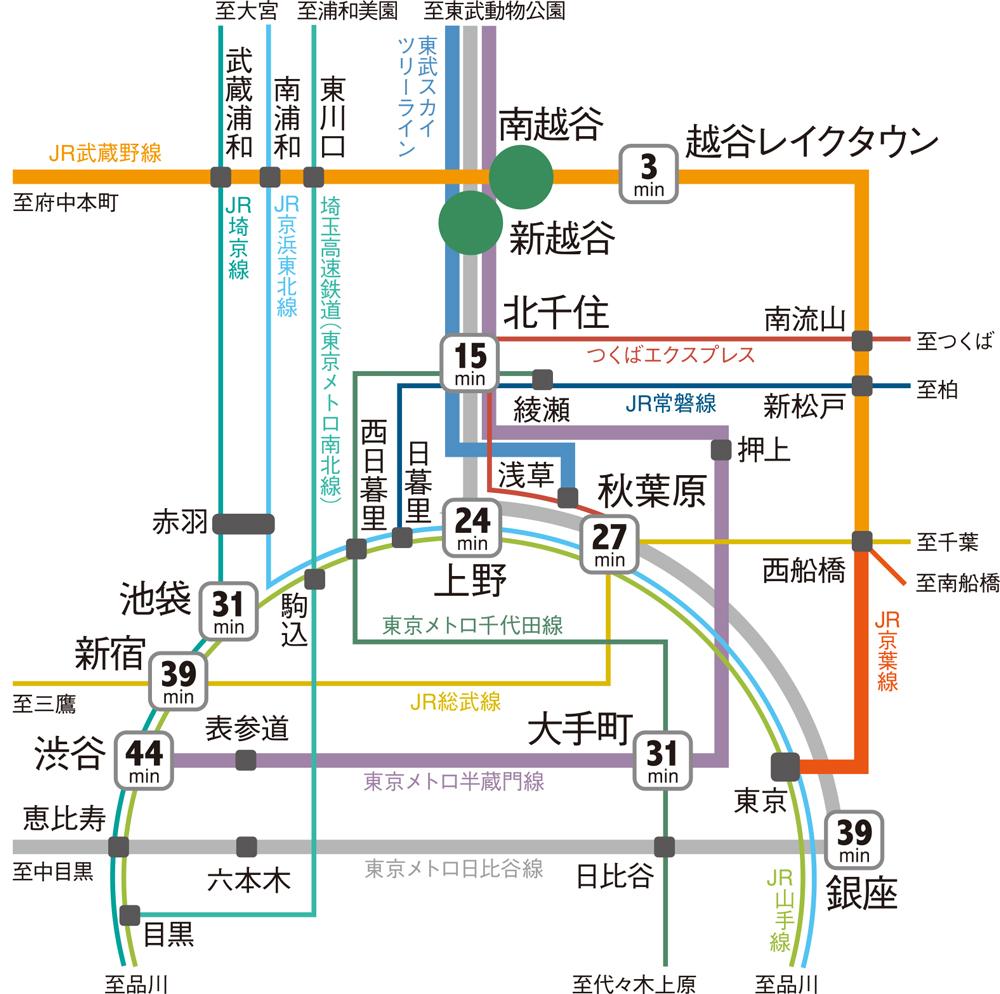 ファインシティ新越谷:交通図