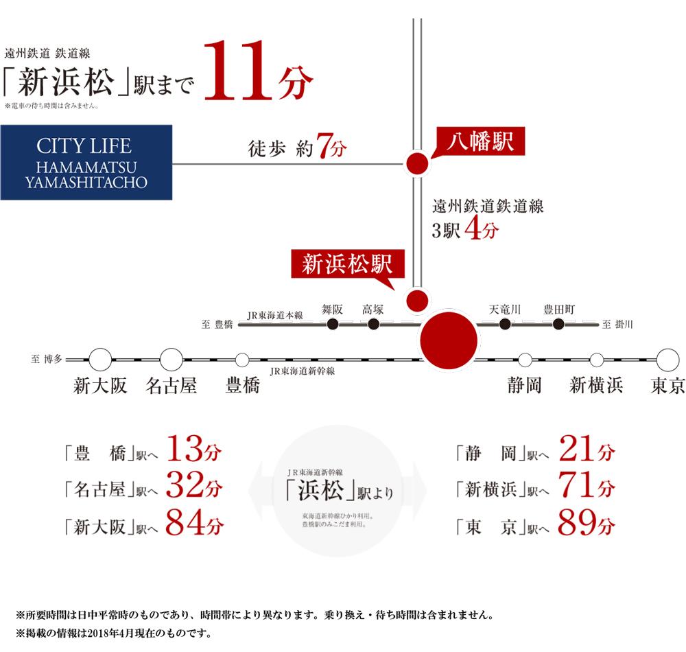 シティライフ浜松山下町:交通図