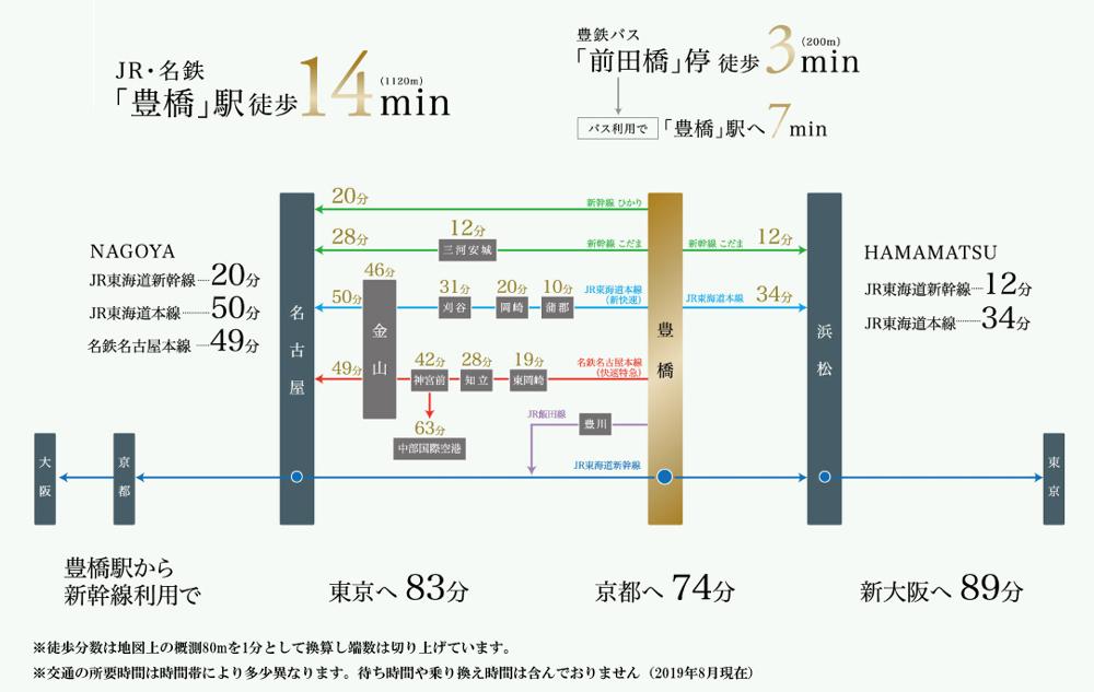 プレサンス ロジェ 豊橋前田中町CL:交通図