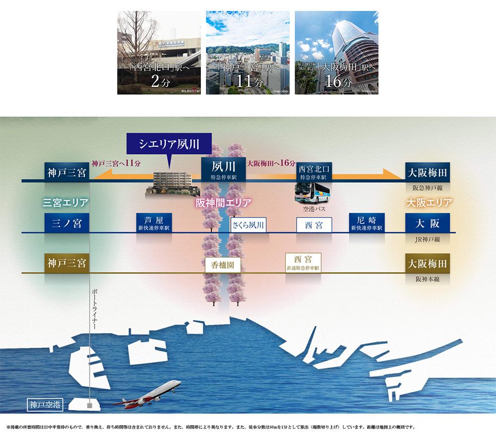 シエリア夙川:交通図