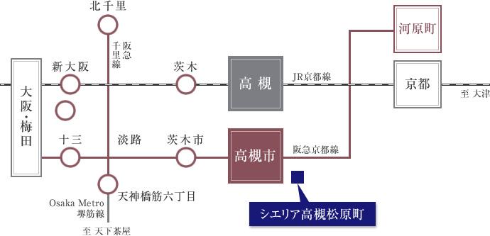 シエリア高槻松原町:交通図