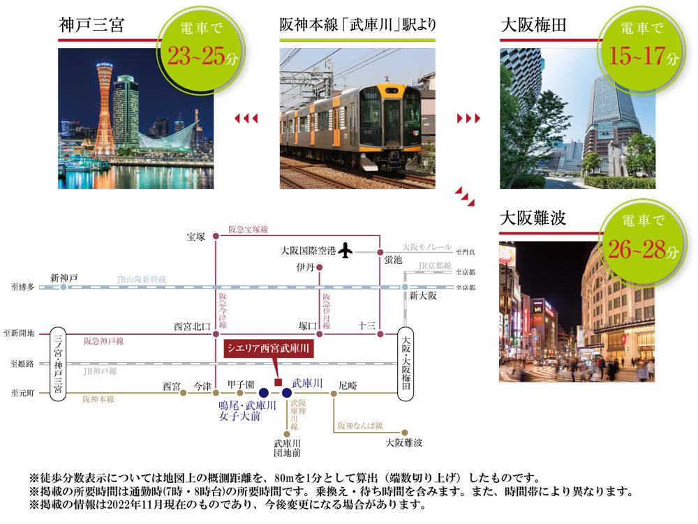 シエリア西宮武庫川:交通図