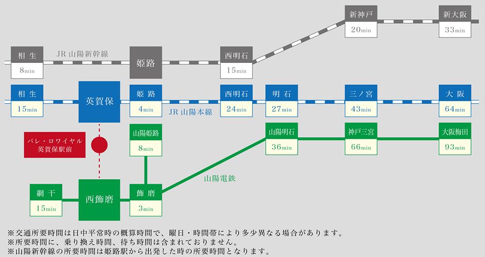 パレ・ロワイヤル英賀保駅前:交通図