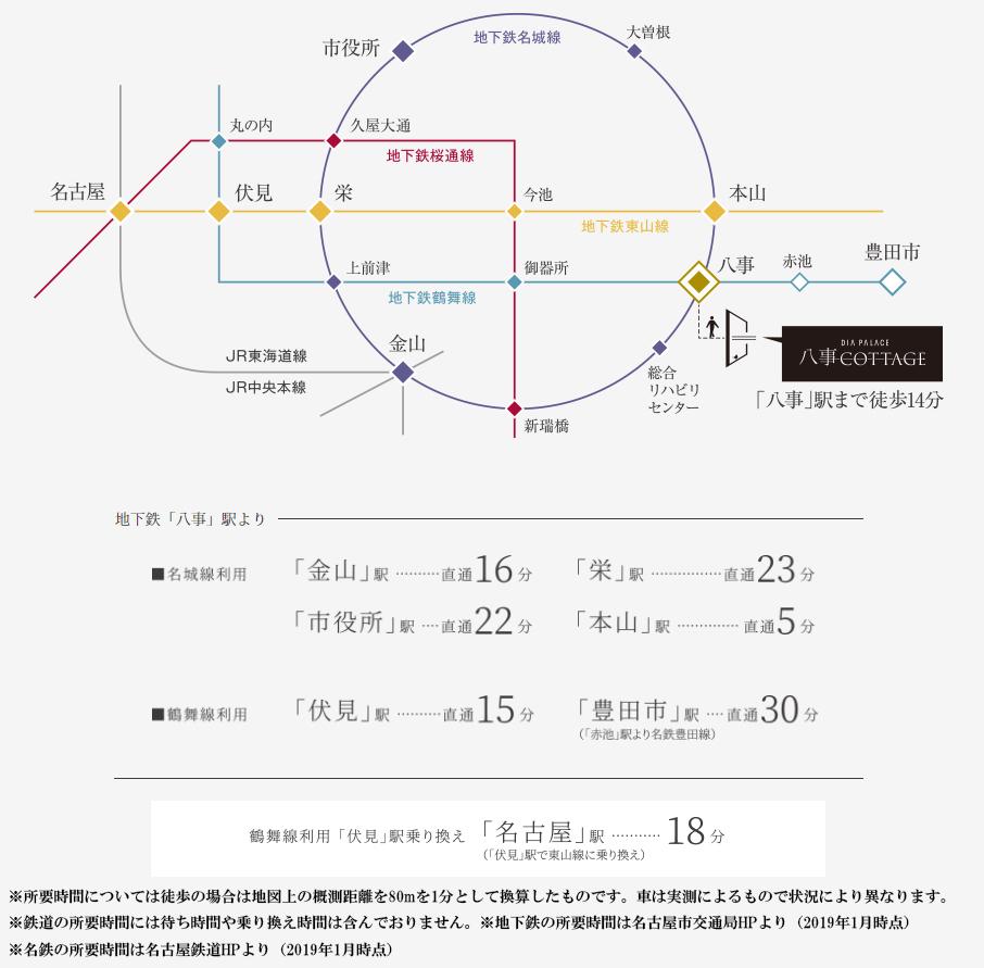 ダイアパレス八事コテージ:交通図