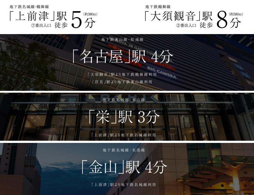 オープンレジデンシア大須門前町:交通図