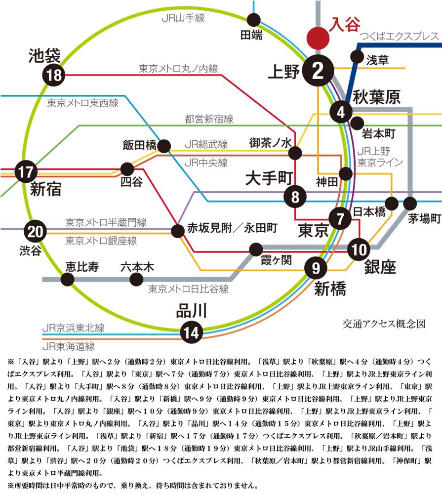 プレジール入谷:交通図