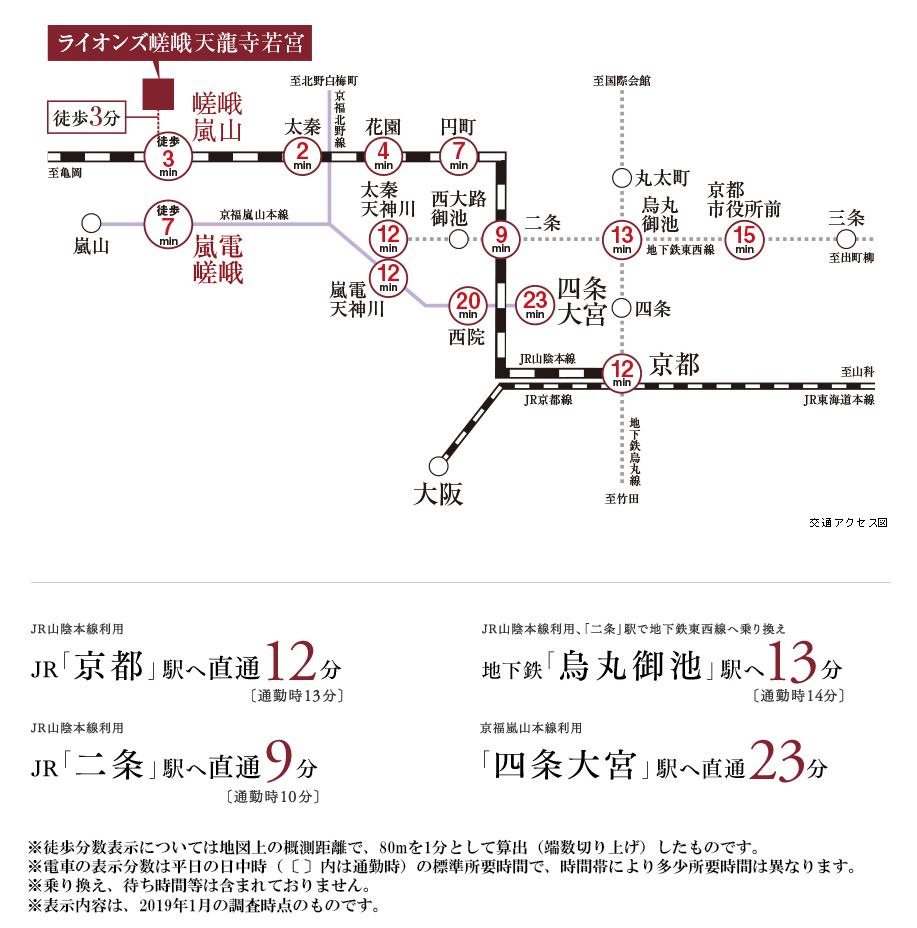 ライオンズ嵯峨天龍寺若宮 西の邸:交通図