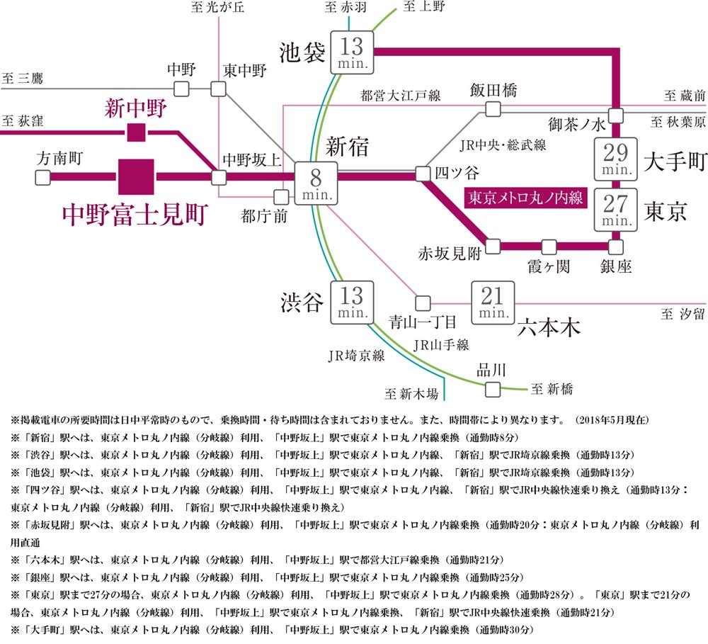 ブランズ中野富士見町パークナード:交通図