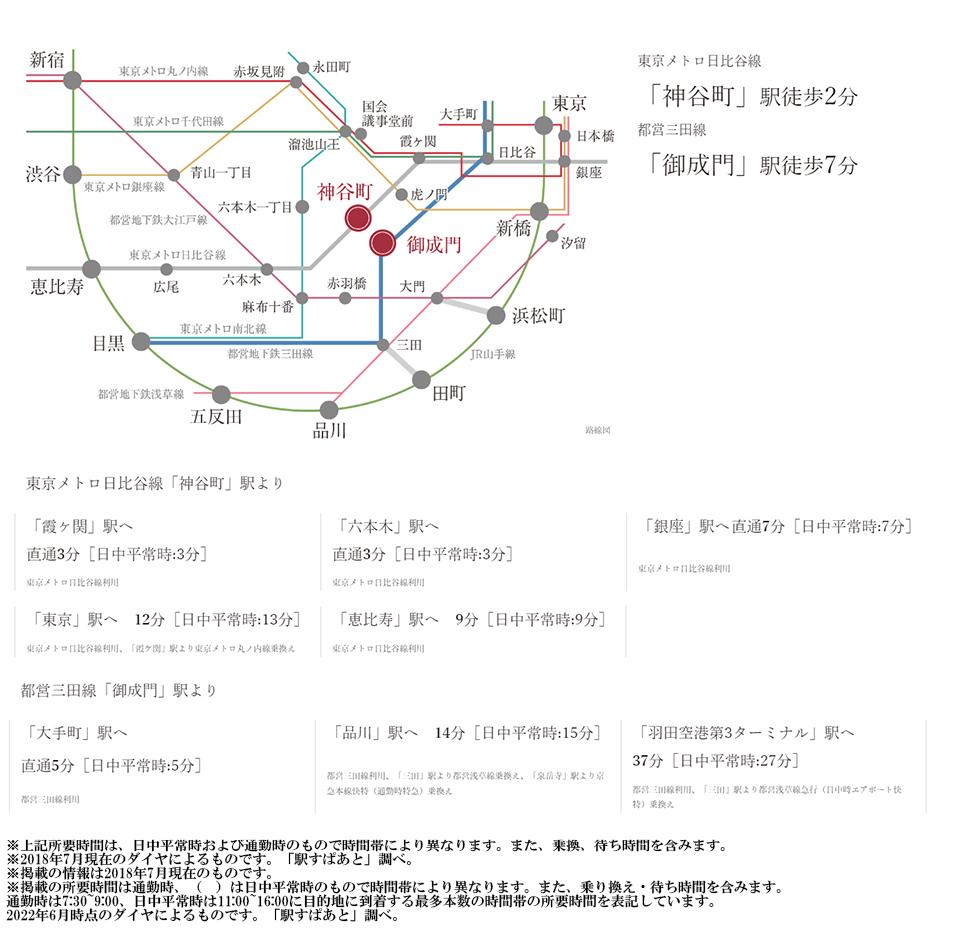 ブランズ愛宕虎ノ門:交通図