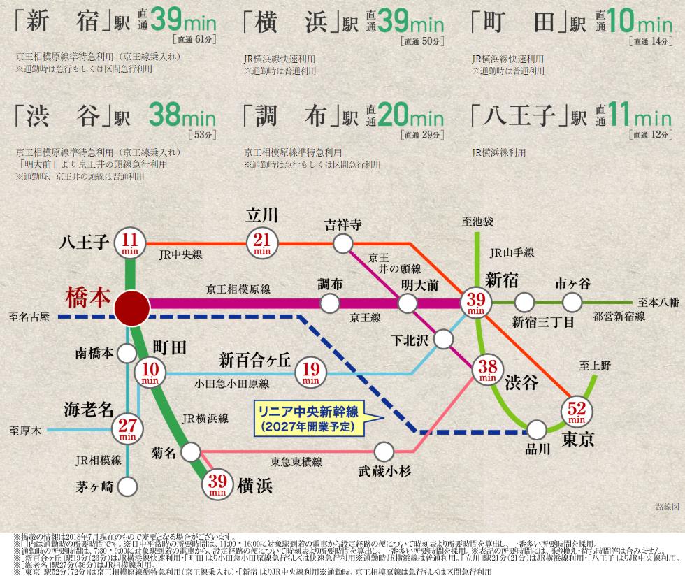 オハナ 橋本:交通図