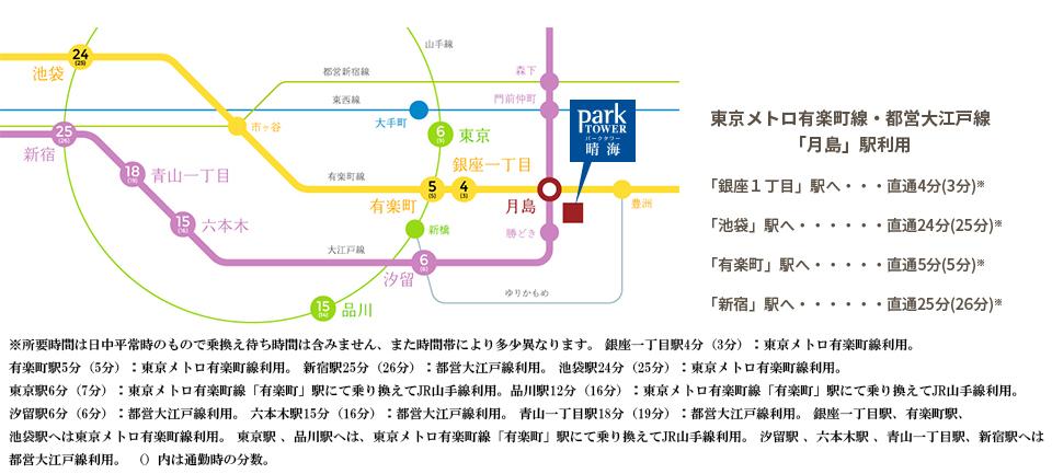 パークタワー晴海:交通図